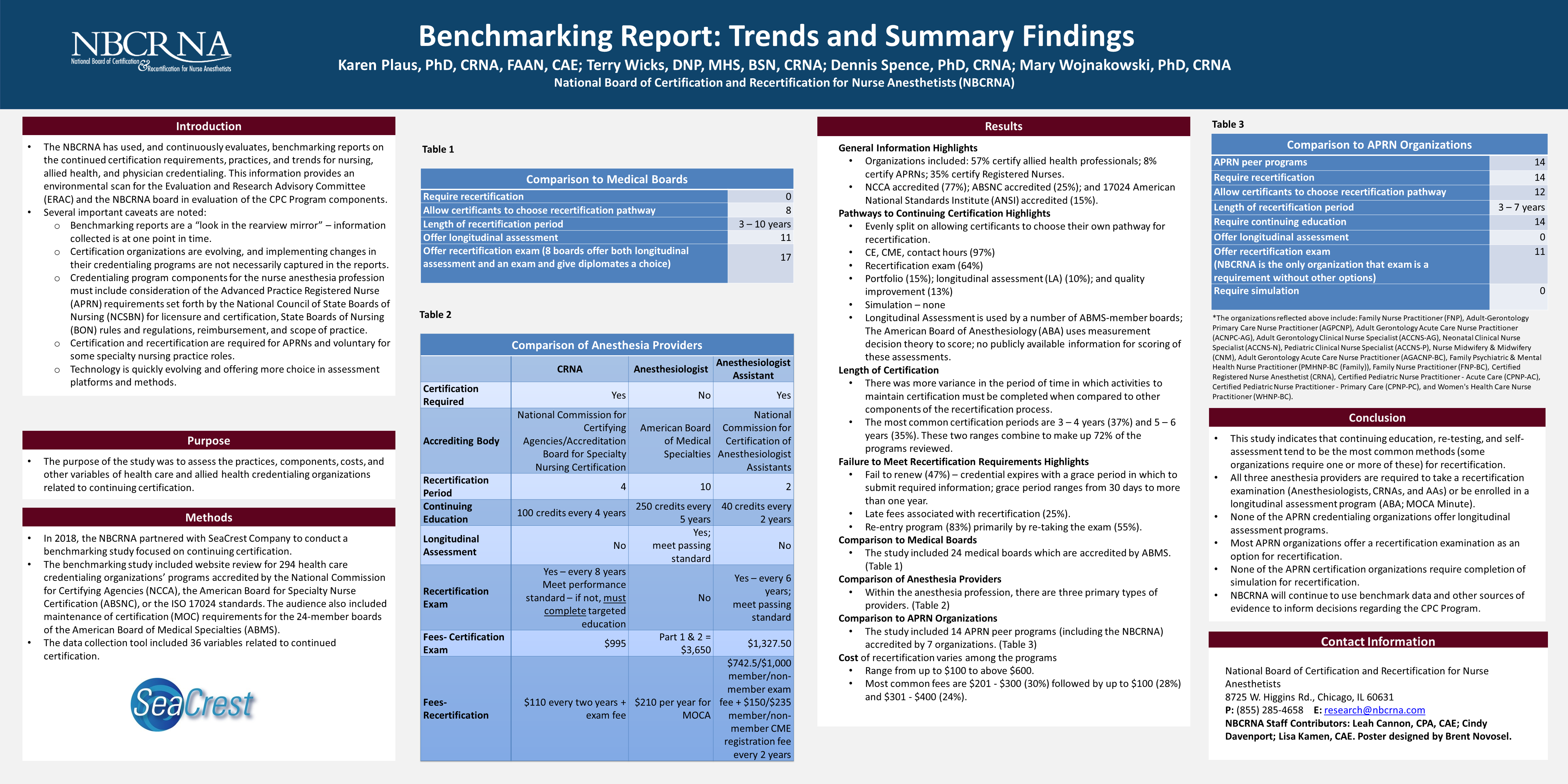 AANA 2019 Benchmarking Poster PNG
